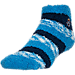 Front view of For Bare Feet Oklahoma City Thunder NBA Sleep Soft RMC Pro Stripe Socks in Team Colors