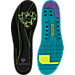 Front view of Women's Sof Sole Thin FIt Insole in W 5-7.5