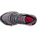 Top view of Women's Mizuno Wave Prophecy 6 Running Shoes in Griffin/Paradise Pink/Grape Juice