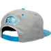 Back view of New Era San Antonio Spurs NBA 9FIFTY Snapback Hat in Grey/Teal