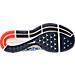 Bottom view of Women's Nike Air Zoom Pegasus 33 Print Running Shoes in Midnight Navy/Bright Crimson
